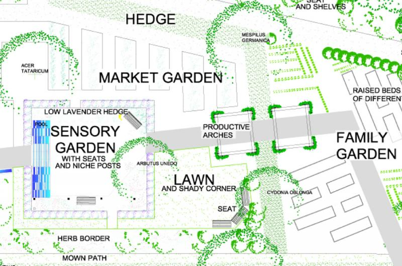 plan for walled garden